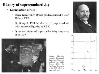 History of superconductivity