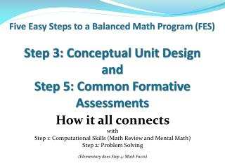 How it all connects with Step 1: Computational Skills (Math Review and Mental Math)