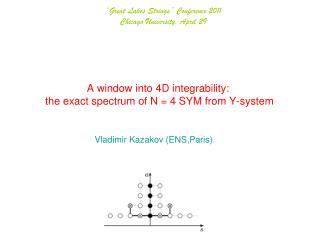 A window into 4D integrability:  the exact spectrum of N = 4 SYM from Y-system