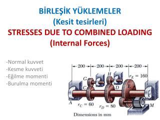 BİRLEŞİK YÜKLEMELER ( Kesit tesirleri ) STRESSES DUE TO  COMBINED  LOADING ( Internal Forces )