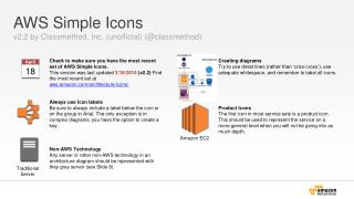 AWS Simple  Icons  v2.2 by Classmethod, Inc. (unofficial ) (@classmethod)