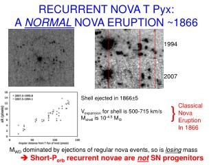 RECURRENT NOVA T  Pyx : A  NORMAL  NOVA ERUPTION ~1866