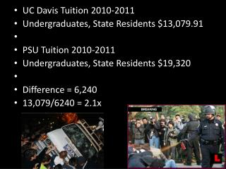 UC Davis Tuition 2010-2011 Undergraduates, State Residents $13,079.91 PSU Tuition 2010-2011