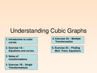 Understanding Cubic Graphs