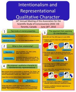 Intentionalism and Representational  Qualitative Character