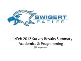 Jan/Feb 2012 Survey Results Summary Academics & Programming (78 responses)