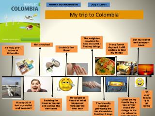 My trip to  C olombia