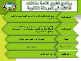 برنامج  تطبيق قائمة مشكلات الطلاب في  المرحلة الثانوية