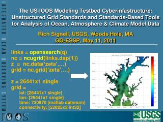 Rich  Signell , USGS, Woods Hole, MA  GO-ESSP, May 11, 2011