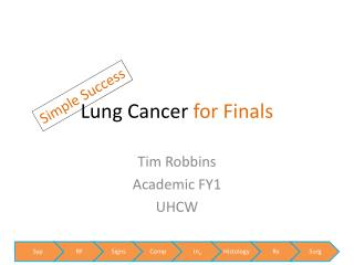 Lung Cancer  for Finals