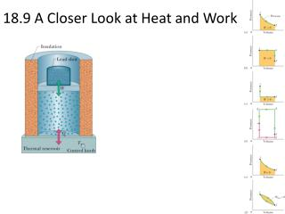18.9 A Closer Look at Heat and Work