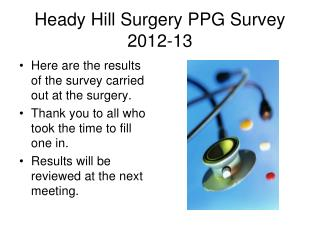 Heady Hill Surgery PPG Survey 2012-13
