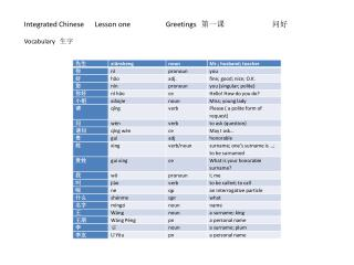 Integrated Chinese   Lesson one Greetings 第一课 问好 Vocabulary 生 字