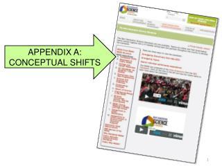 APPENDIX  A: CONCEPTUAL  SHIFTS