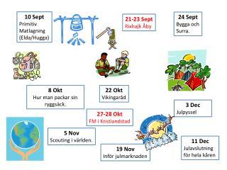 10  Sept Primitiv Matlagning (Elda/Hugga)