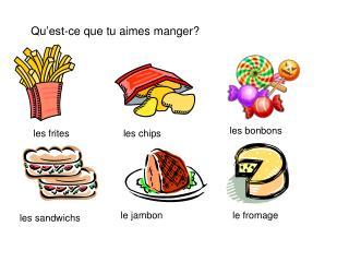 Qu'est-ce que tu aimes  manger?