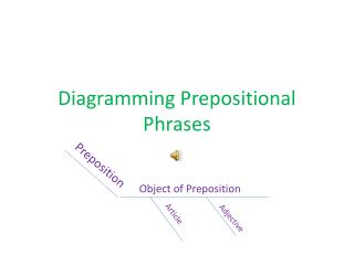 Diagramming Prepositional Phrases