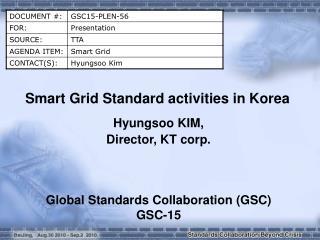 Smart Grid Standard activities in Korea