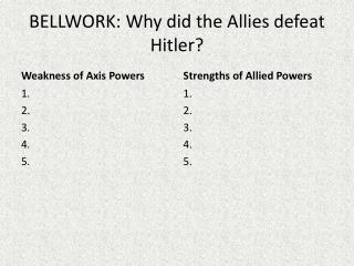 BELLWORK:  Why did the Allies defeat Hitler?