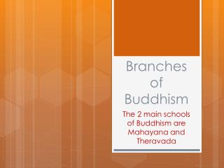 Branches of Buddhism