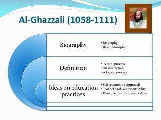 Al- Ghazzali (1058-1111)