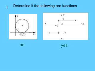 Determine if the following are functions