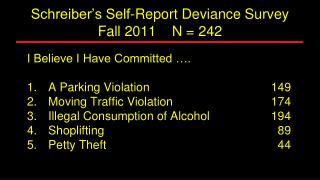 Schreiber's Self-Report Deviance Survey Fall 2011    N =  242