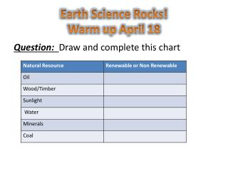 Earth Science Rocks! Warm up April 18