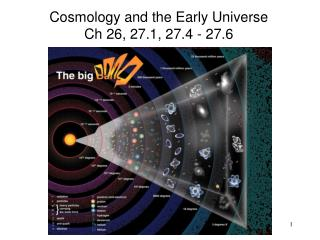 Cosmology and the Early Universe Ch 26, 27.1, 27.4 - 27.6