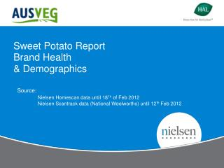 Sweet Potato Report Brand Health & Demographics