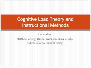 Cognitive Load Theory and Instructional Methods