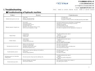 I.  Troubleshooting        ◆Troubleshooting of hydraulic machine