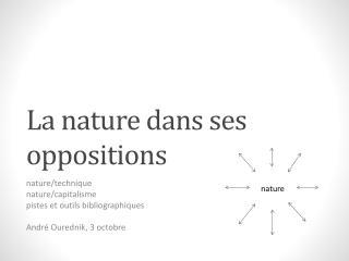 La nature dans ses oppositions