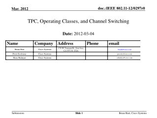 TPC, Operating Classes, and Channel Switching