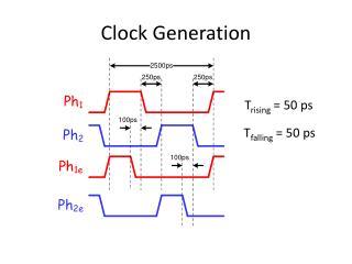 Clock Generation