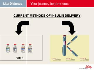CURRENT METHODS OF INSULIN DELIVERY