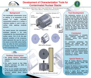 Development of Characterization Tools for Contaminated Nuclear Stacks