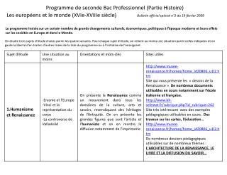 Programme de seconde Bac Professionnel (Partie Histoire)
