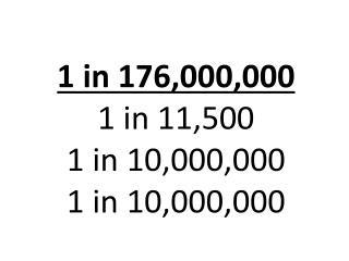 1  in 176,000,000 1 in 11,500 1 in 10,000,000 1 in 10,000,000