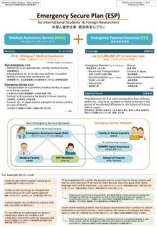Emergency Secure Plan (ESP) for International Students  & Foreign Researchers 外国人留学生等  緊急時安心プラン