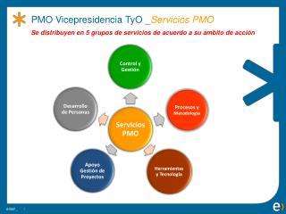 PMO Vicepresidencia  TyO _ Servicios PMO