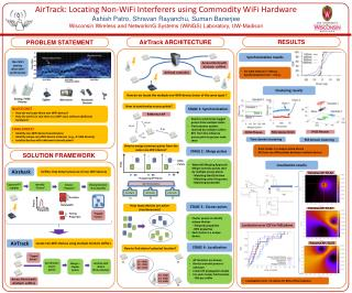 AirTrack:  Locating Non-WiFi Interferers using Commodity WiFi  Hardware
