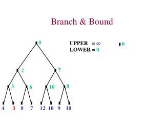 Branch & Bound