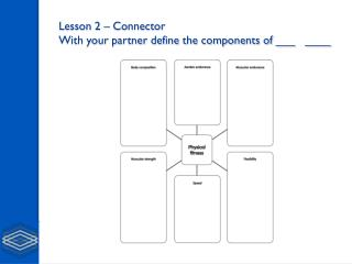 Lesson 2 – Connector With your partner define the components of ___   ____