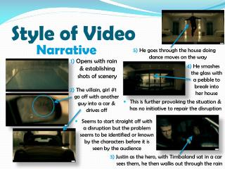 Style of Video