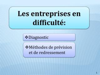 Les entreprises en difficulté: