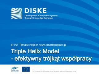 Triple Helix  Model  -  efektywny trójkąt współpracy
