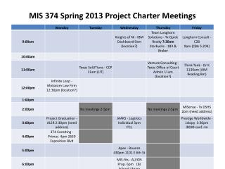 MIS 374 Spring 2013 Project Charter Meetings