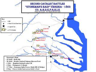 Second Cavalry Battles 1861