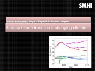 Surface  o zone  trends in  a  changing climate